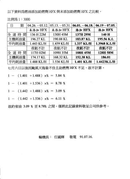 66-附件六-B-國內船舶實測-HFX-報告